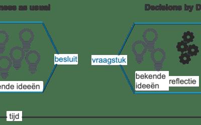 Decisions by Design: de beste weg naar een duurzaam besluit